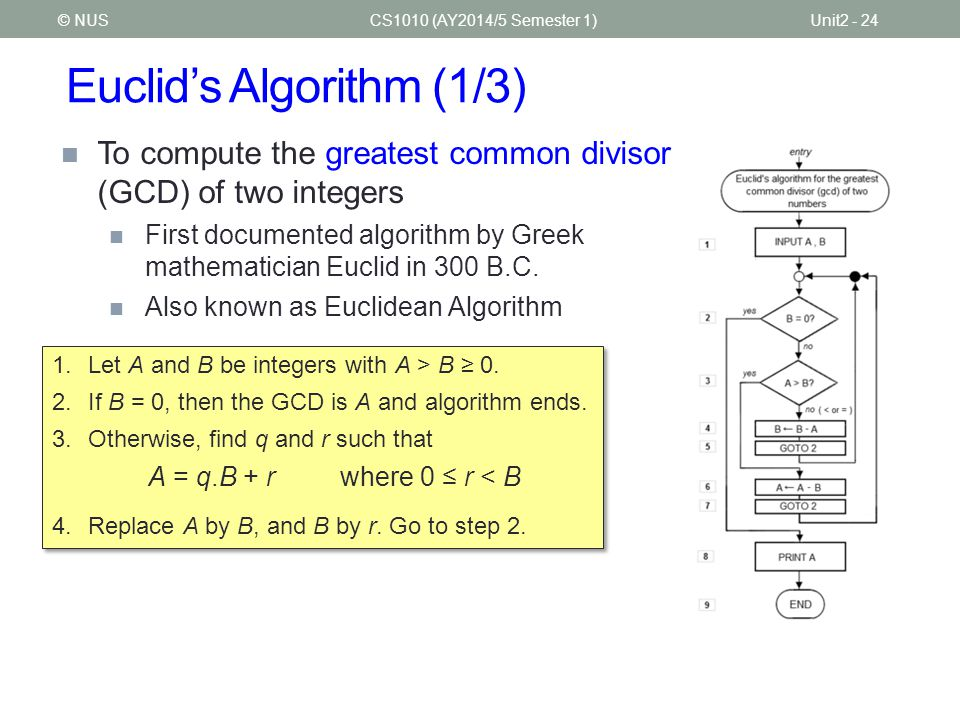 Euclid's Algorithm (1/3) CS1010 (AY2014/5 Semester 1)Unit2 - 24 To compute the greatest common divisor (GCD) of two integers First documented algorith