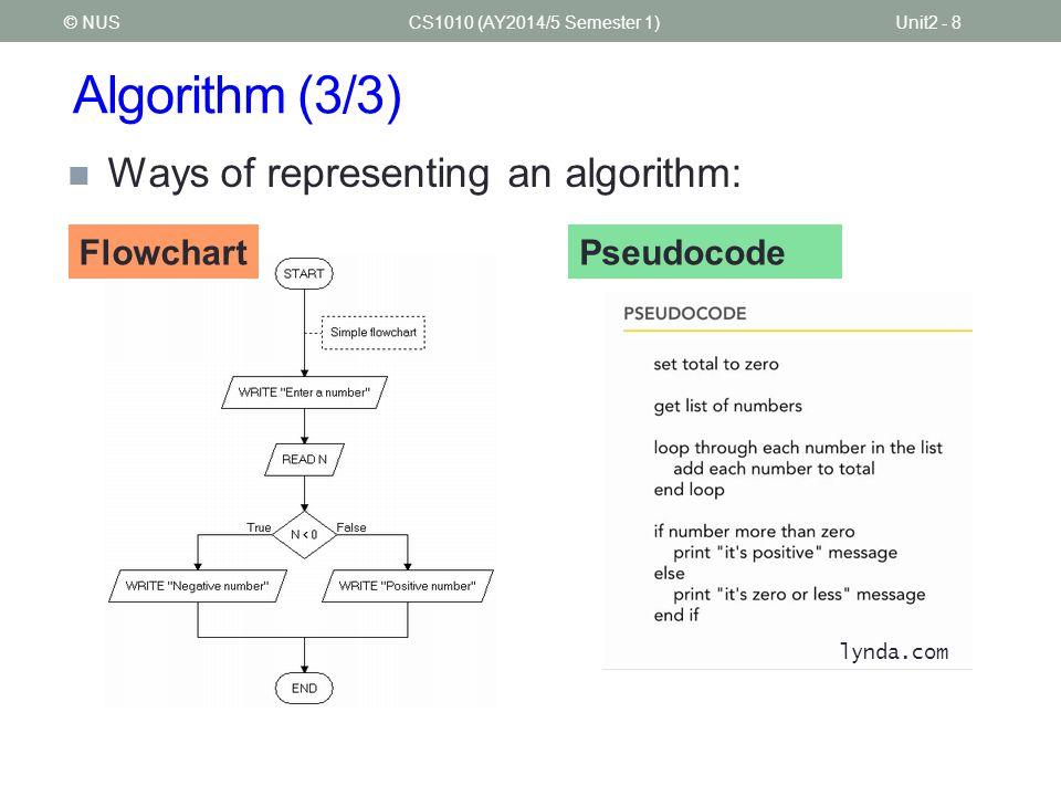 Algorithm (3/3) CS1010 (AY2014/5 Semester 1)Unit2 - 8 Ways of representing an algorithm: © NUS FlowchartPseudocode lynda.com