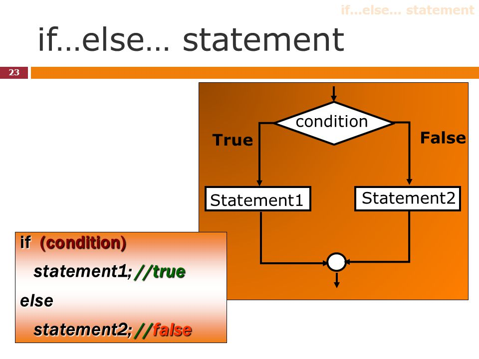 23 condition False True Statement2 Statement1 if (condition) statement1; //true statement1; //trueelse statement2; //false if…else… statement
