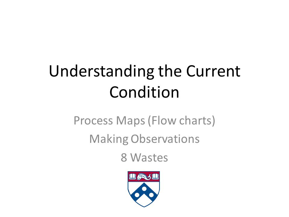 Understanding the Current Condition Process Maps (Flow charts) Making Observations 8 Wastes