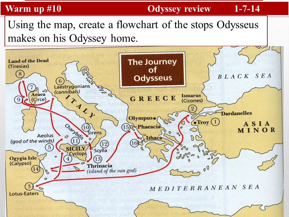 Warm up #10Odyssey review1-7-14 Using the map, create a flowchart of the stops Odysseus makes on his Odyssey home.