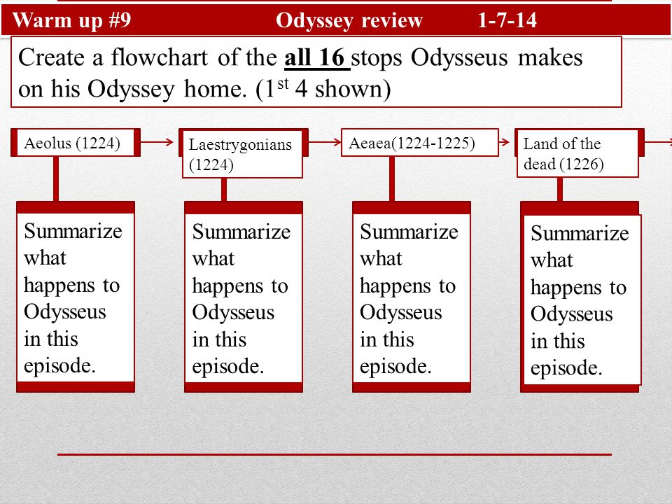 Warm up #9 Odyssey review1-7-14 Create a flowchart of the all 16 stops Odysseus makes on his Odyssey home.