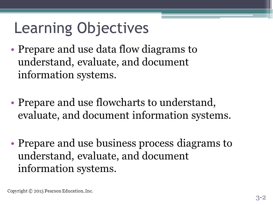 Copyright © 2015 Pearson Education, Inc. Learning Objectives Prepare and use data flow diagrams to understand, evaluate, and document information syst