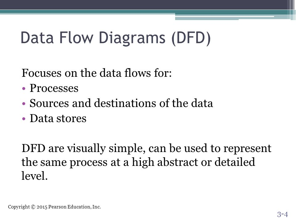 Copyright © 2015 Pearson Education, Inc. Basic Data Flow Diagram Elements 3-5