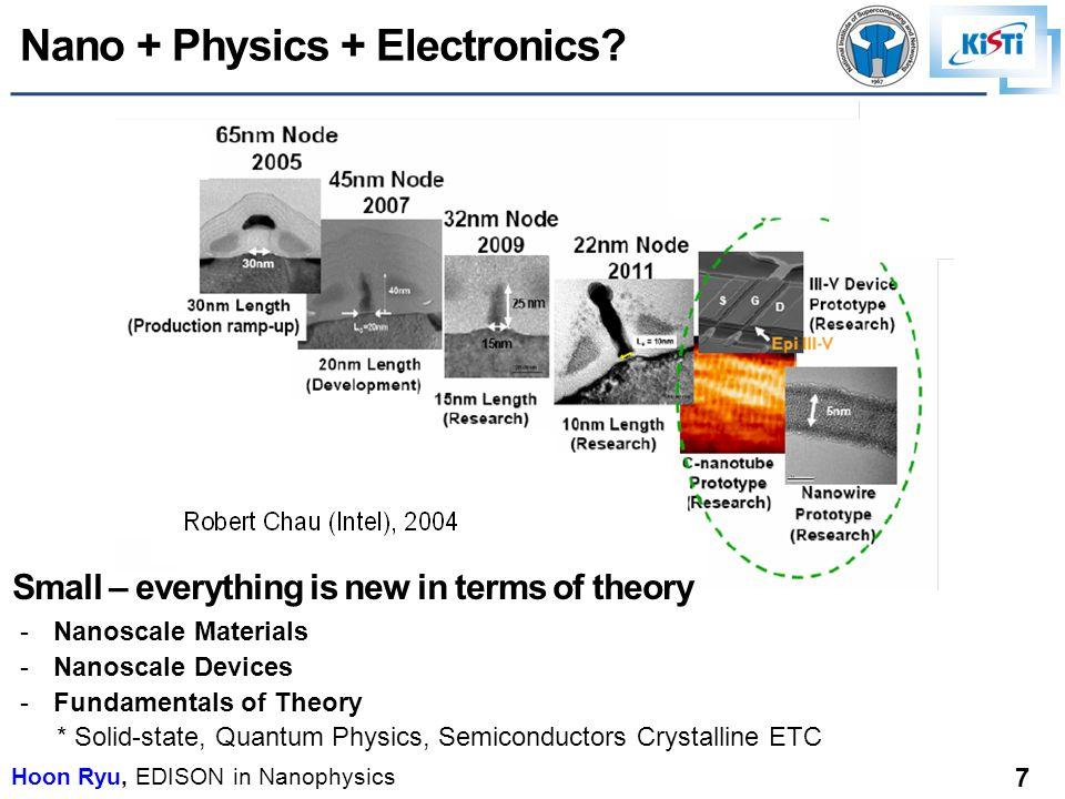 Hoon Ryu, EDISON in Nanophysics 7 LANCZOS algorithm □ Algorithm: Flowchart of iterations [1][2] Nano + Physics + Electronics.
