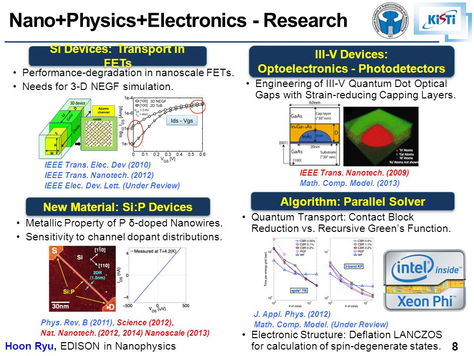 Hoon Ryu, EDISON in Nanophysics 19 Carbon NanoTube Simulation LAB Objective: Simulate the electronic performance of CNT using a full quantum mechanical approach Platform of Development: C++, PETSc – Support parallel runs Features: I-V calculations using Non-Equilibrium Green's Function (NEGF) Ballistic Transport Target of classes: Advanced nanoscale devices Research purpose R=1nm, (13, 0) zig-zag pattern CNT