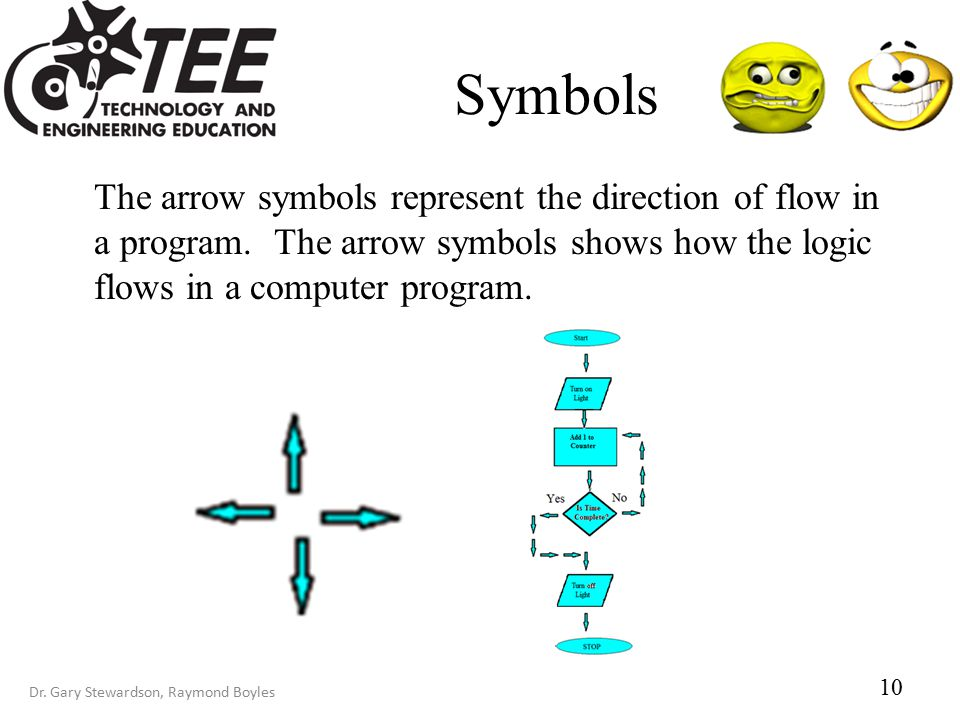 Dr. Gary Stewardson, Raymond Boyles Symbols The arrow symbols represent the direction of flow in a program. The arrow symbols shows how the logic flow