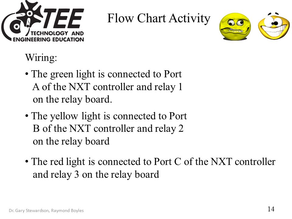 Dr. Gary Stewardson, Raymond Boyles Flow Chart Activity Wiring: The green light is connected to Port A of the NXT controller and relay 1 on the relay