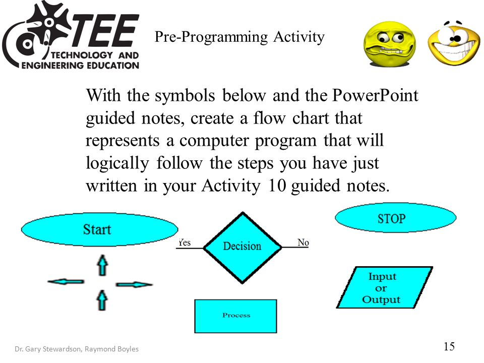 Dr. Gary Stewardson, Raymond Boyles Pre-Programming Activity With the symbols below and the PowerPoint guided notes, create a flow chart that represen
