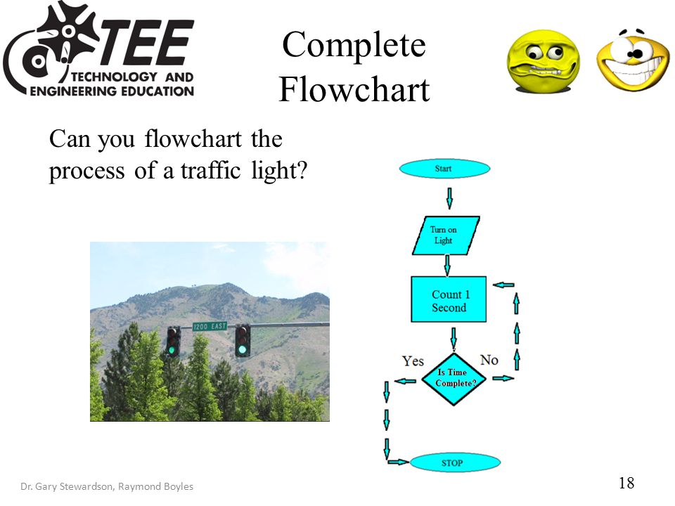 Dr. Gary Stewardson, Raymond Boyles Complete Flowchart Can you flowchart the process of a traffic light? 18