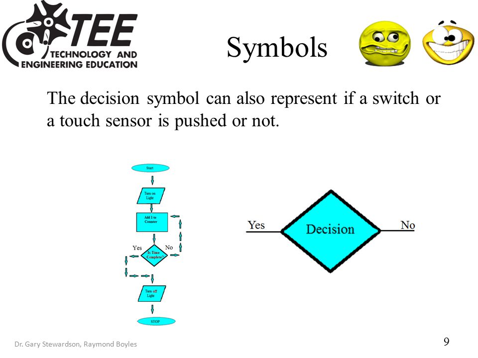 Dr. Gary Stewardson, Raymond Boyles Symbols The decision symbol can also represent if a switch or a touch sensor is pushed or not. 9