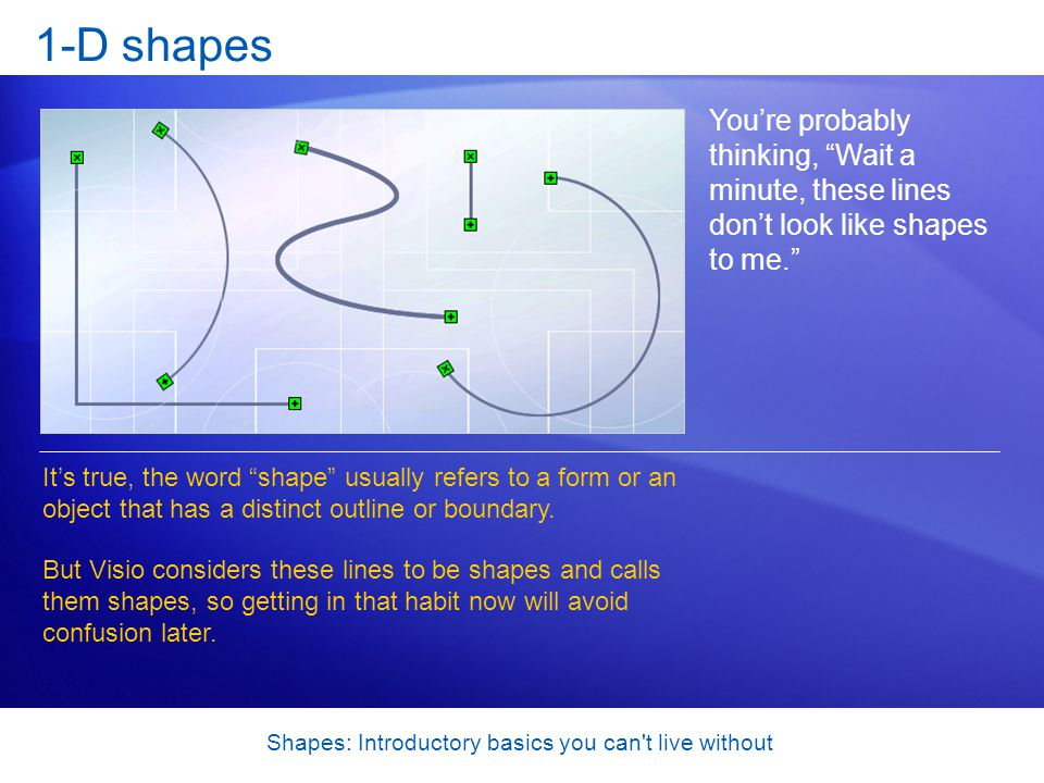 Shapes: Introductory basics you can t live without 1-D shapes You're probably thinking, Wait a minute, these lines don't look like shapes to me. It's true, the word shape usually refers to a form or an object that has a distinct outline or boundary.