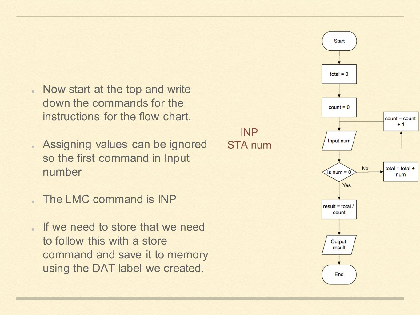Now start at the top and write down the commands for the instructions for the flow chart. Assigning values can be ignored so the first command in Inpu