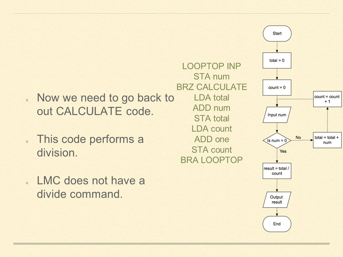 Now we need to go back to out CALCULATE code. This code performs a division. LMC does not have a divide command. LOOPTOP INP STA num BRZ CALCULATE LDA