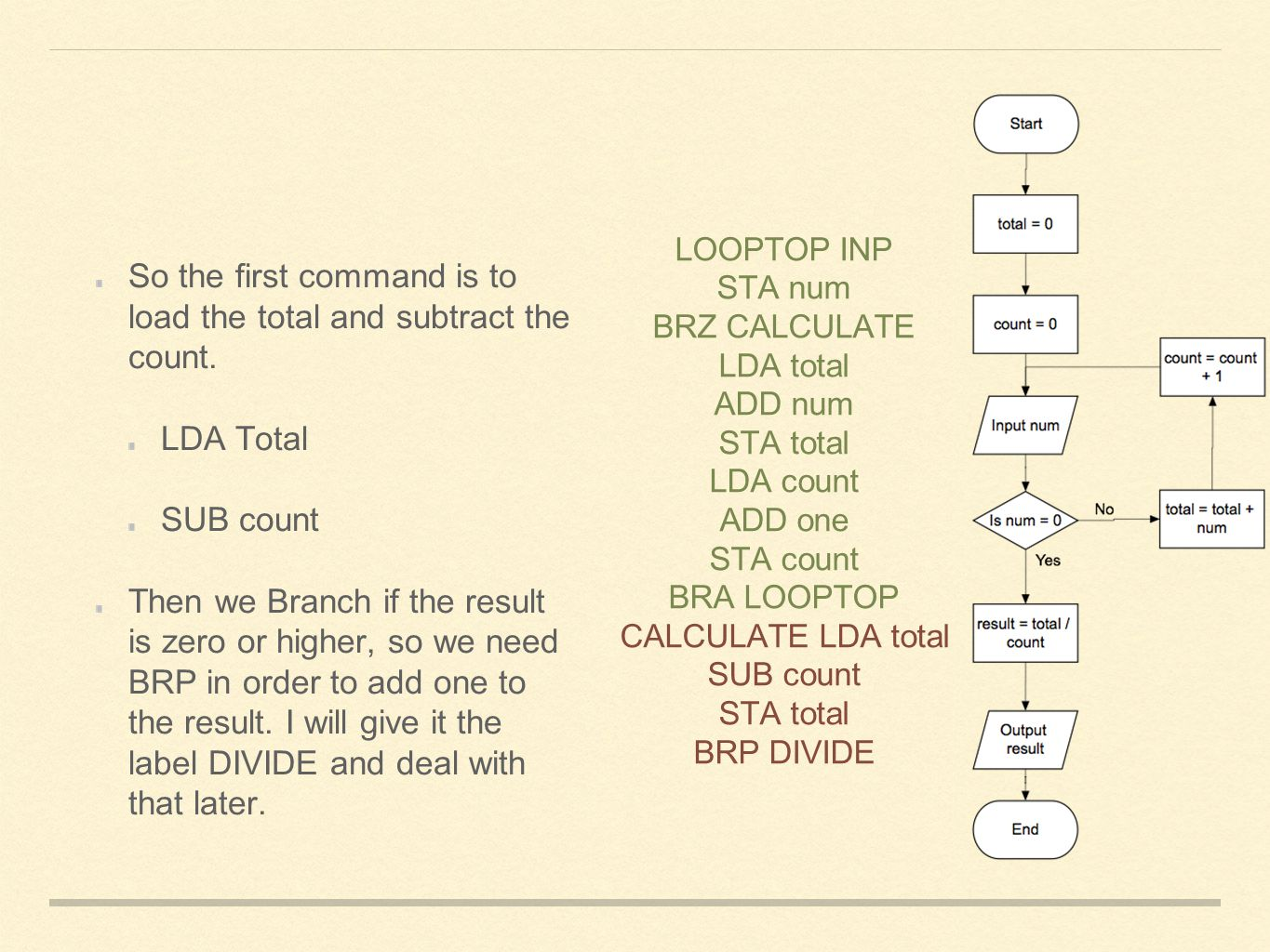 So the first command is to load the total and subtract the count. LDA Total SUB count Then we Branch if the result is zero or higher, so we need BRP i