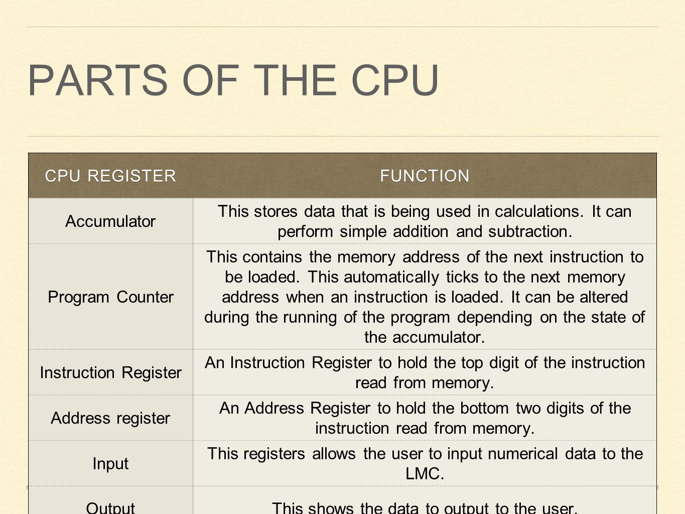 PARTS OF THE CPU CPU REGISTER FUNCTION Accumulator This stores data that is being used in calculations. It can perform simple addition and subtraction