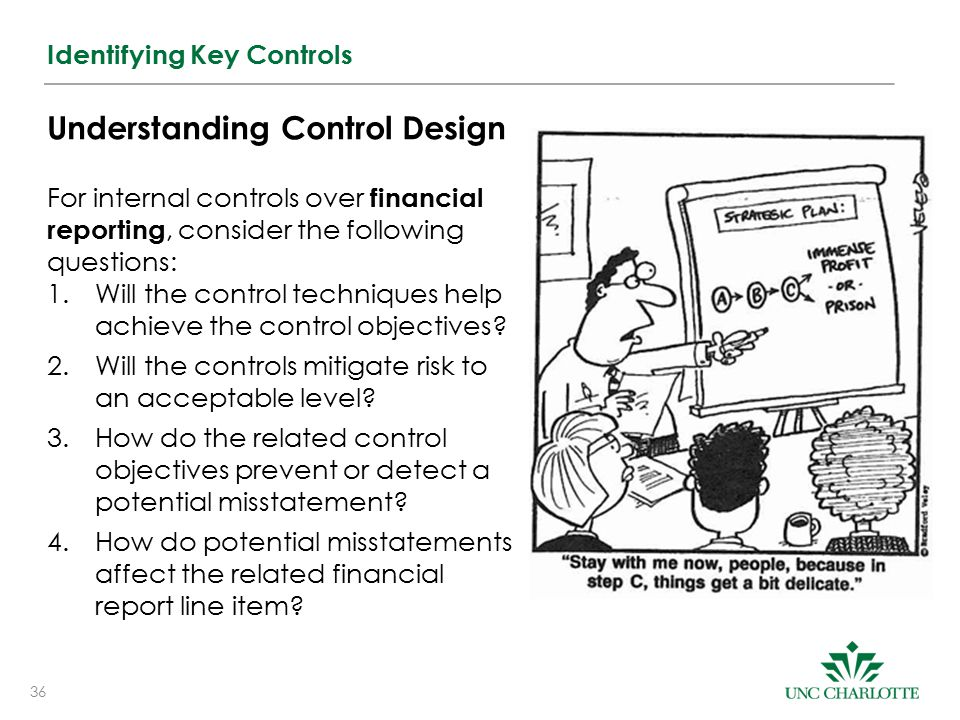 36 Identifying Key Controls Understanding Control Design For internal controls over financial reporting, consider the following questions: 1.Will the control techniques help achieve the control objectives.