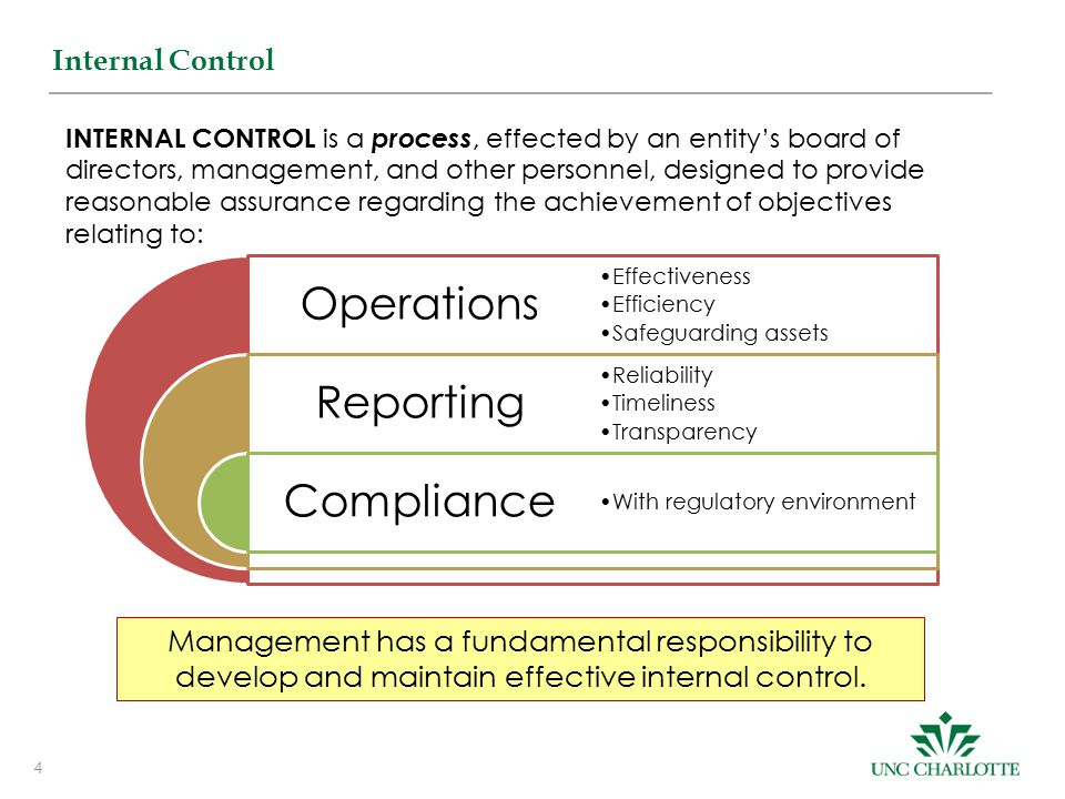 4 Internal Control Operations Reporting Compliance Effectiveness Efficiency Safeguarding assets Reliability Timeliness Transparency With regulatory environment INTERNAL CONTROL is a process, effected by an entity's board of directors, management, and other personnel, designed to provide reasonable assurance regarding the achievement of objectives relating to: Management has a fundamental responsibility to develop and maintain effective internal control.