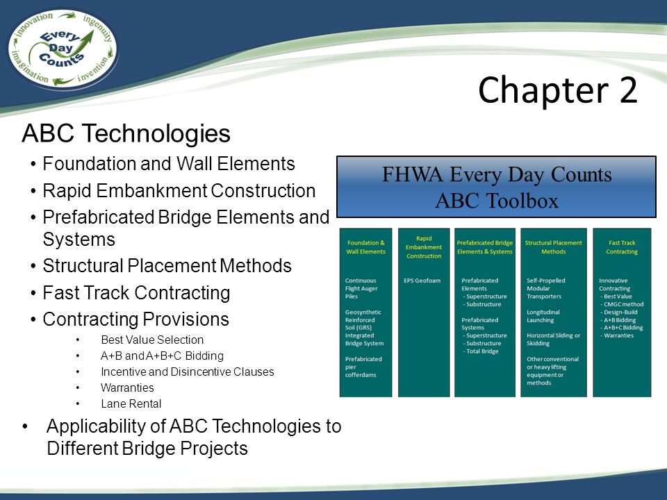 ABC Technologies Foundation and Wall Elements Rapid Embankment Construction Prefabricated Bridge Elements and Systems Structural Placement Methods Fast Track Contracting Contracting Provisions Best Value Selection A+B and A+B+C Bidding Incentive and Disincentive Clauses Warranties Lane Rental Applicability of ABC Technologies to Different Bridge Projects Chapter 2 FHWA Every Day Counts ABC Toolbox