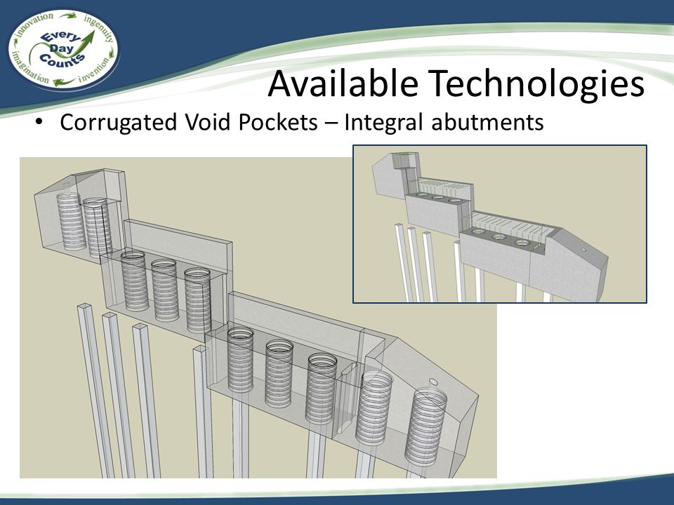 Available Technologies Corrugated Void Pockets – Integral abutments