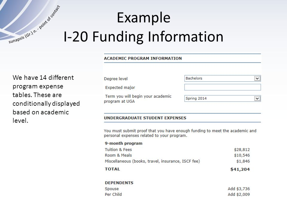 Example I-20 Funding Information We have 14 different program expense tables. These are conditionally displayed based on academic level.