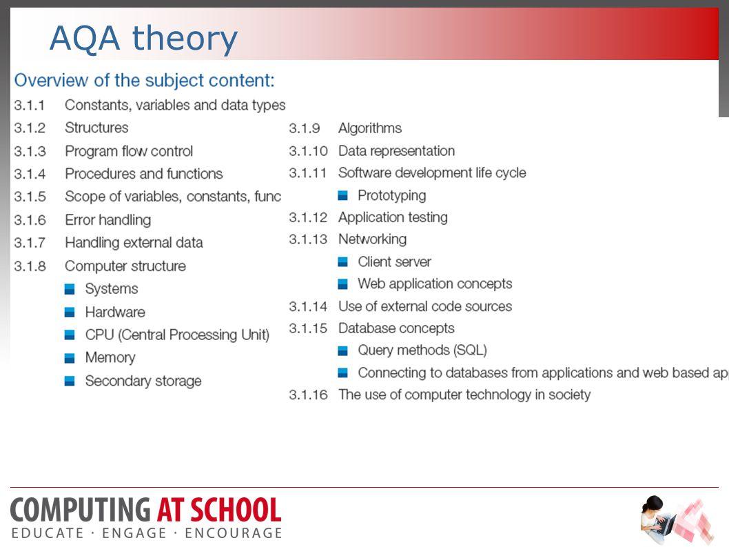 AQA theory