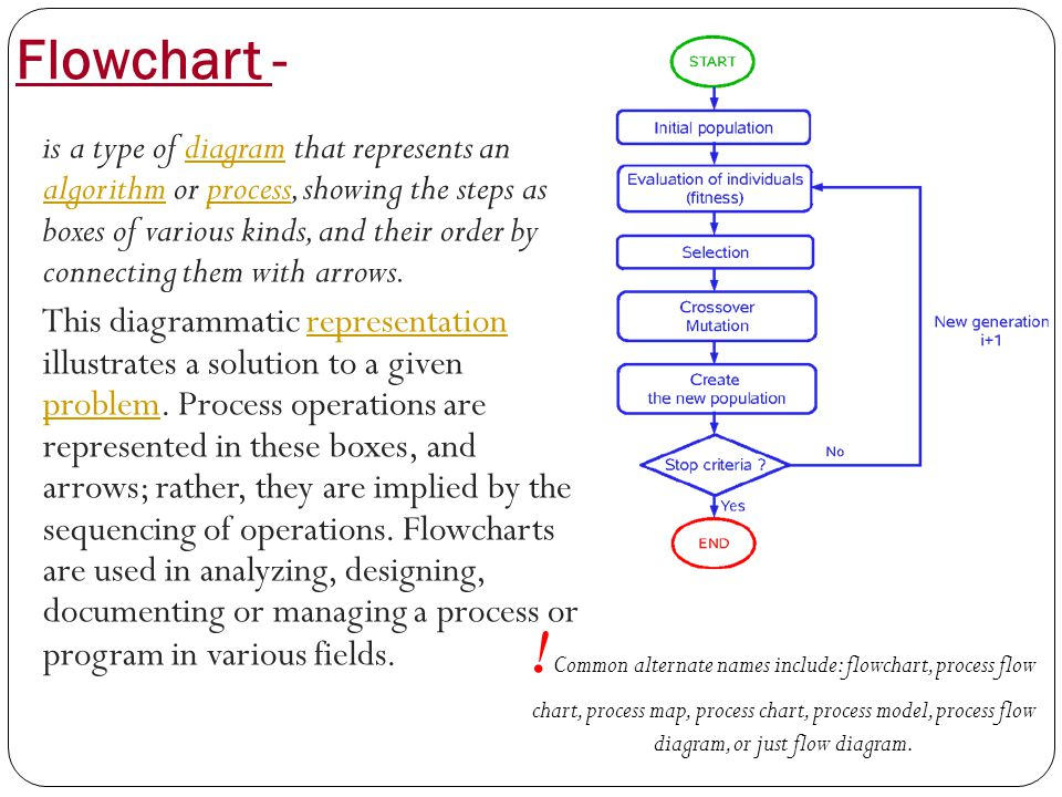 Flowchart - is a type of diagram that represents an algorithm or process, showing the steps as boxes of various kinds, and their order by connecting them with arrows.diagram algorithmprocess This diagrammatic representation illustrates a solution to a given problem.