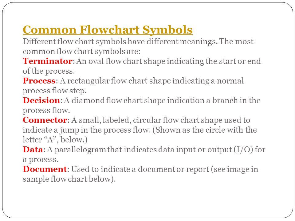 Common Flowchart Symbols Common Flowchart Symbols Different flow chart symbols have different meanings.