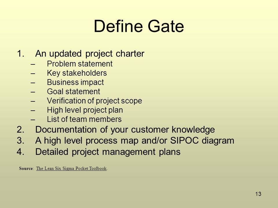 13 Define Gate 1.An updated project charter –Problem statement –Key stakeholders –Business impact –Goal statement –Verification of project scope –High level project plan –List of team members 2.Documentation of your customer knowledge 3.A high level process map and/or SIPOC diagram 4.Detailed project management plans Source: The Lean Six Sigma Pocket Toolbook.