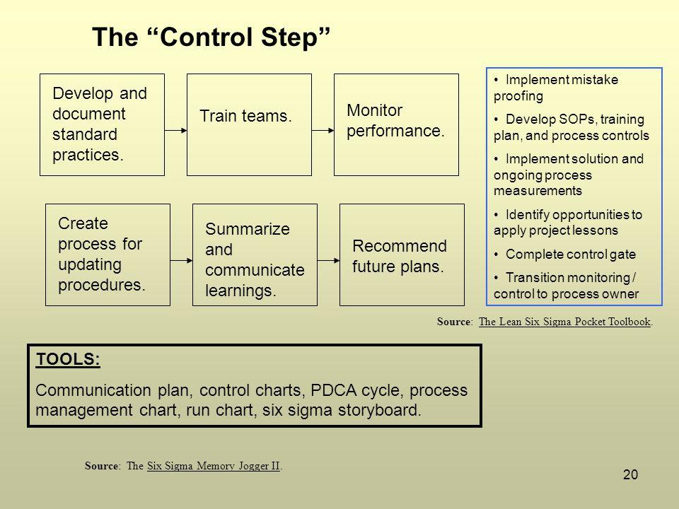 20 TOOLS: Communication plan, control charts, PDCA cycle, process management chart, run chart, six sigma storyboard.
