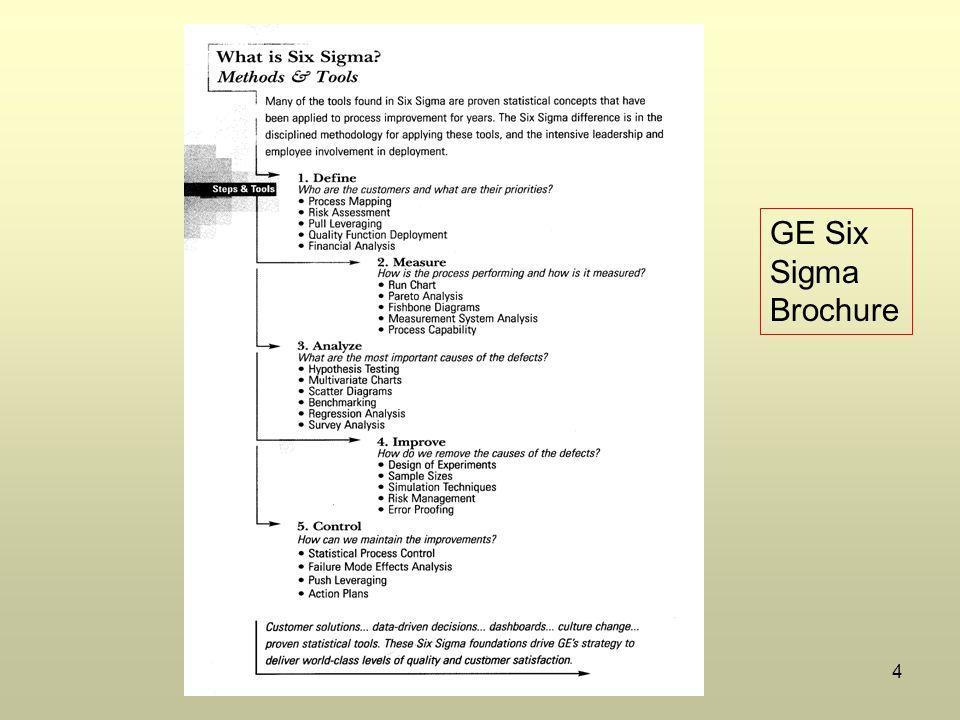 4 GE Six Sigma Brochure