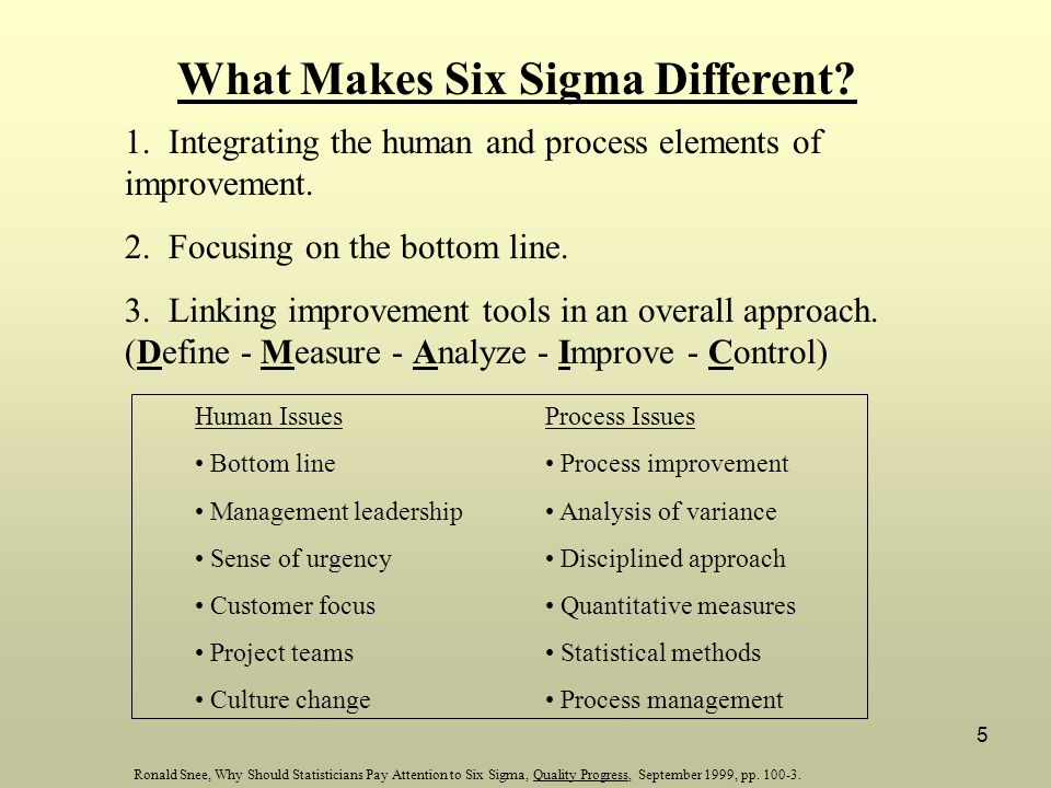 5 What Makes Six Sigma Different? 1. Integrating the human and process elements of improvement. 2. Focusing on the bottom line. 3. Linking improvement