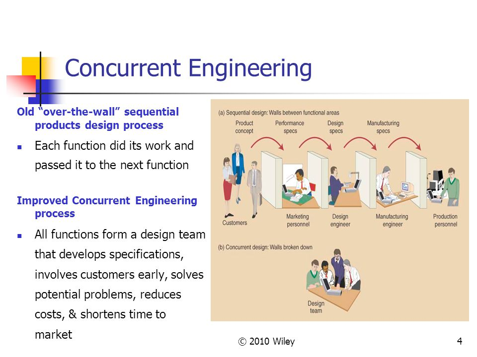 © 2010 Wiley4 Concurrent Engineering Old over-the-wall sequential products design process Each function did its work and passed it to the next function Improved Concurrent Engineering process All functions form a design team that develops specifications, involves customers early, solves potential problems, reduces costs, & shortens time to market