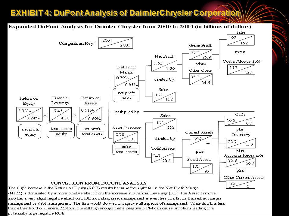 Question 4. Repeat Question 2 using DaimlerChrysler Corporation.