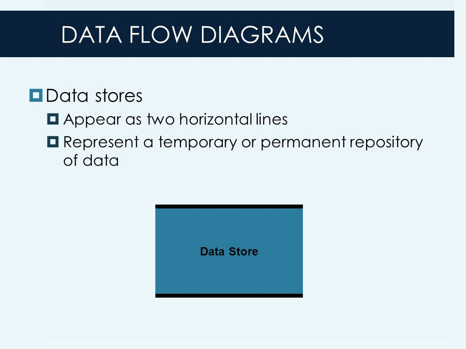DATA FLOW DIAGRAMS  Data stores  Appear as two horizontal lines  Represent a temporary or permanent repository of data Data Store