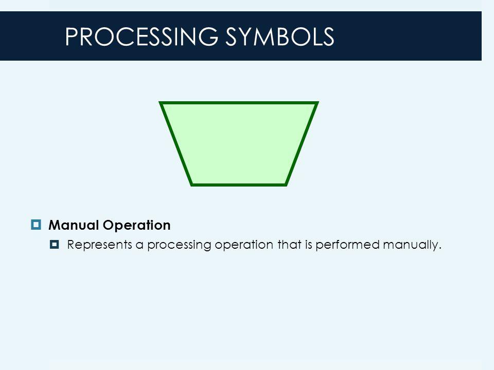 PROCESSING SYMBOLS  Manual Operation  Represents a processing operation that is performed manually.