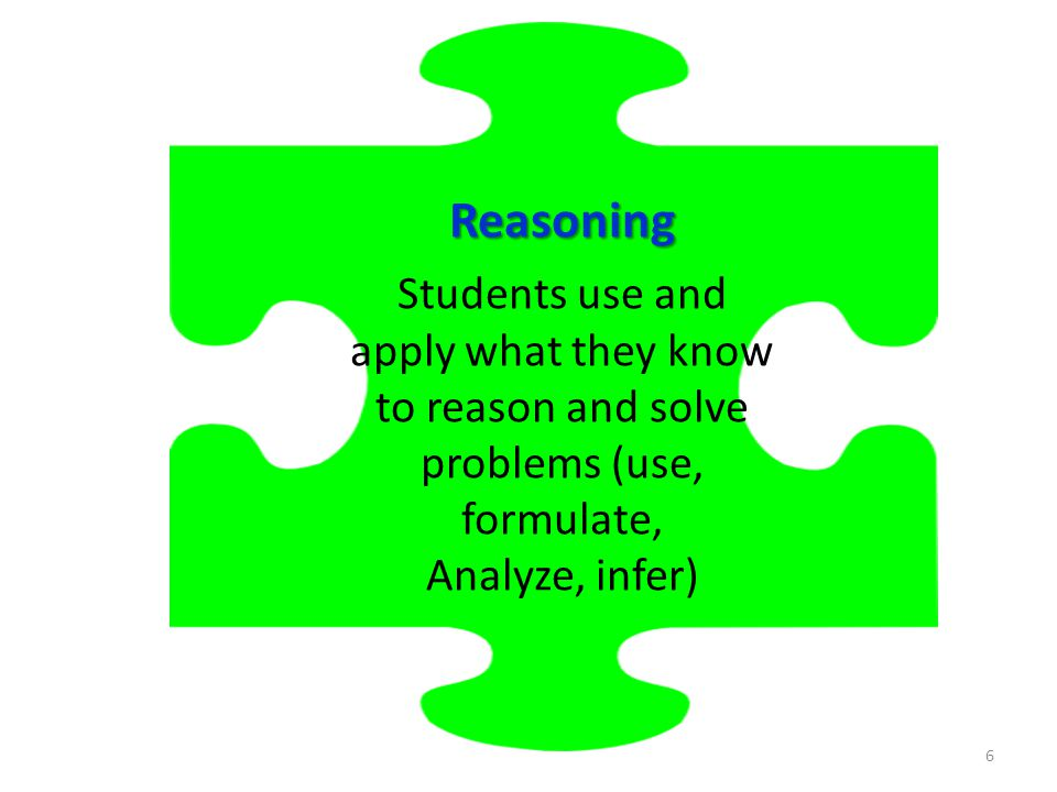 Reasoning Students use and apply what they know to reason and solve problems (use, formulate, Analyze, infer) 6