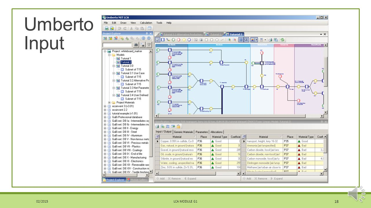 Umberto Produced by ifu Hamburg Integrate with ecoinvent 3 (included with software) and GaBi (separate purchase) databases Frequent online web demos Graphically oriented modelling approach featuring Sankey diagrams Interfaces with Microsoft Excel and other Office programs Multiple versions depending on needs ◦NXT Efficiency: Costs, materials, and energy ◦NXT LCA: Life cycle assessment ◦NXT CO 2 : Carbon footprint only ◦NXT Universal: Combines environmental with cost and efficiency 02/2015LCA MODULE G1 17