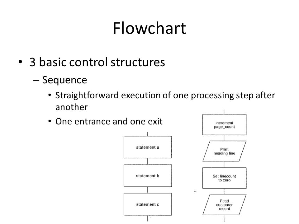 Flowchart 3 basic control structures – Sequence Straightforward execution of one processing step after another One entrance and one exit