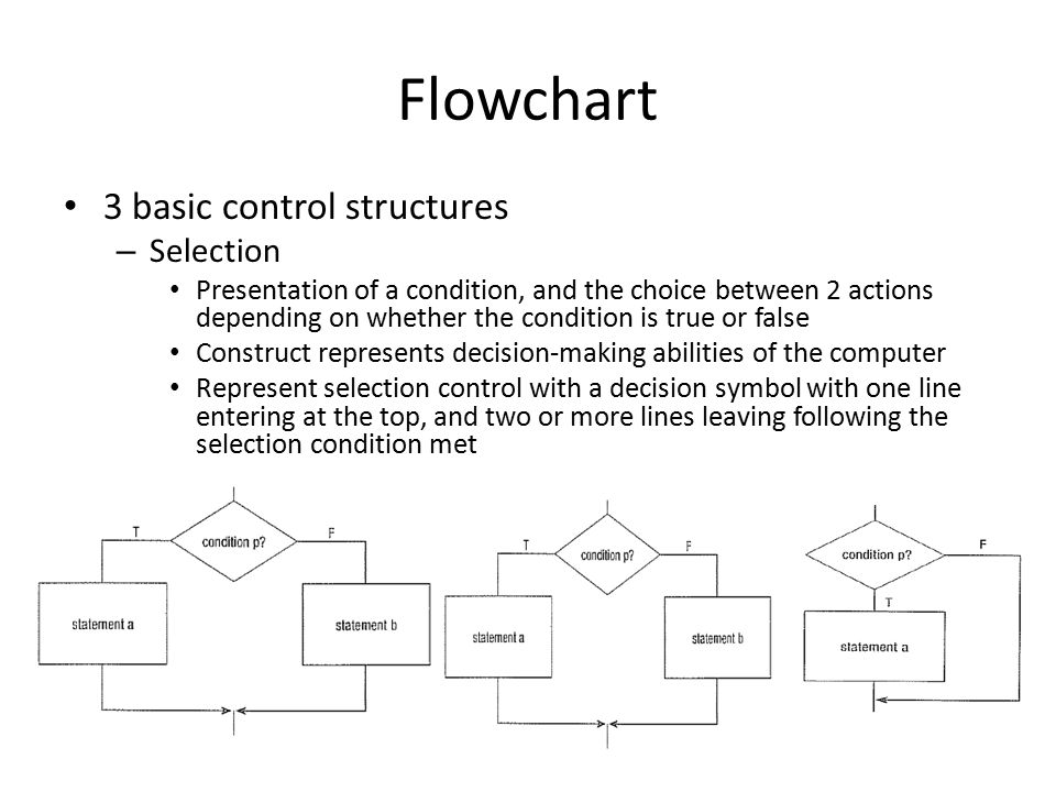 Flowchart 3 basic control structures – Selection Presentation of a condition, and the choice between 2 actions depending on whether the condition is true or false Construct represents decision-making abilities of the computer Represent selection control with a decision symbol with one line entering at the top, and two or more lines leaving following the selection condition met