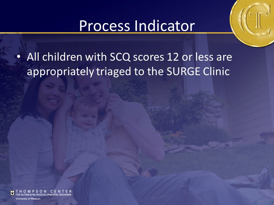 Process Indicator All children with SCQ scores 12 or less are appropriately triaged to the SURGE Clinic