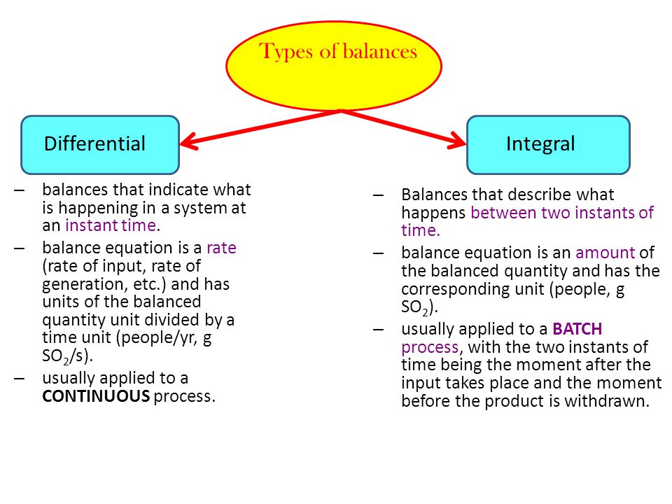 Types of balances IntegralDifferential – balances that indicate what is happening in a system at an instant time. – balance equation is a rate (rate o