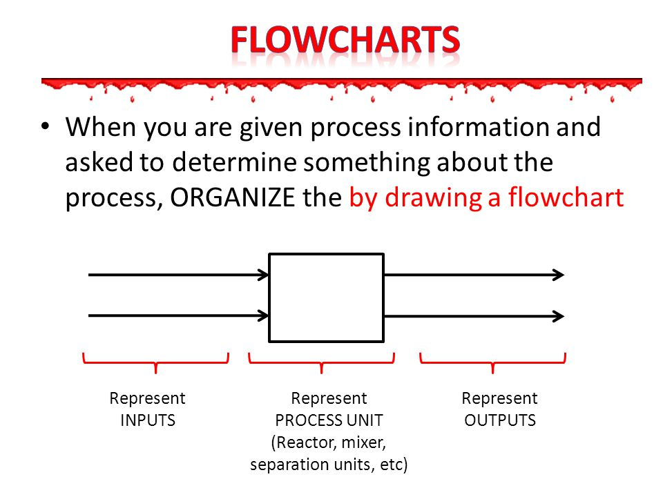 Write the values and units of all known stream variables at the locations of the streams on the flowchart.
