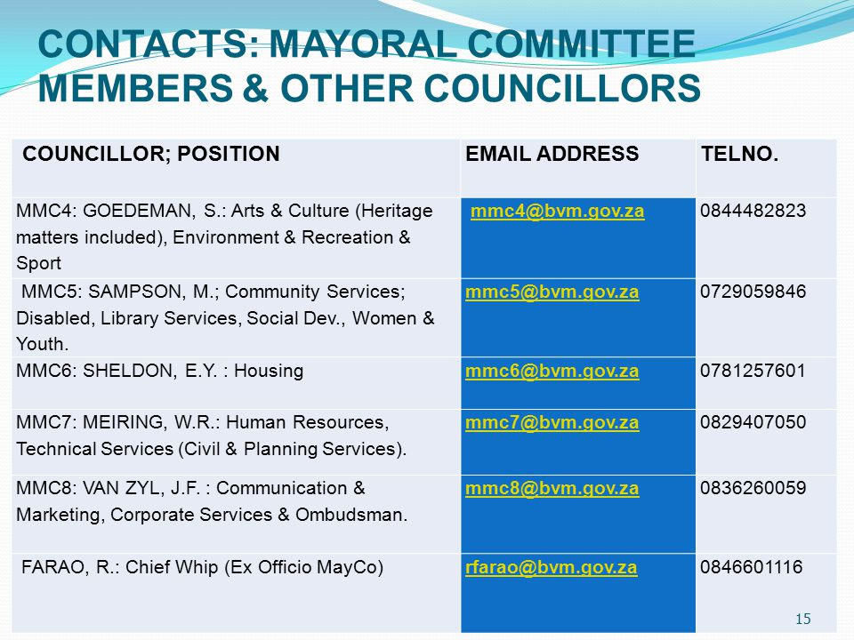 CONTACTS: MAYORAL COMMITTEE MEMBERS & OTHER COUNCILLORS COUNCILLOR; POSITION EMAIL ADDRESSTELNO.