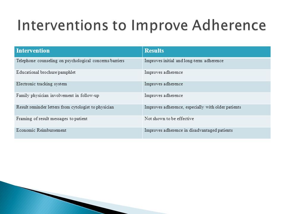 InterventionResults Telephone counseling on psychological concerns/barriersImproves initial and long-term adherence Educational brochure/pamphletImpro