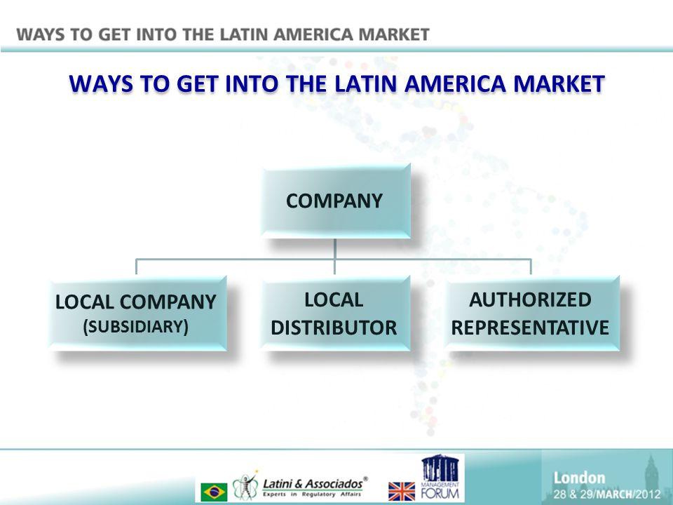 WAYS TO GET INTO THE LATIN AMERICA MARKET COMPANY LOCAL COMPANY (SUBSIDIARY) LOCAL DISTRIBUTOR AUTHORIZED REPRESENTATIVE