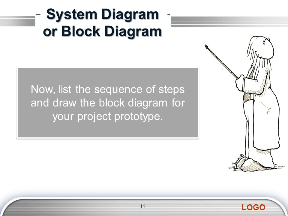 LOGO System Diagram or Block Diagram 11 Now, list the sequence of steps and draw the block diagram for your project prototype.