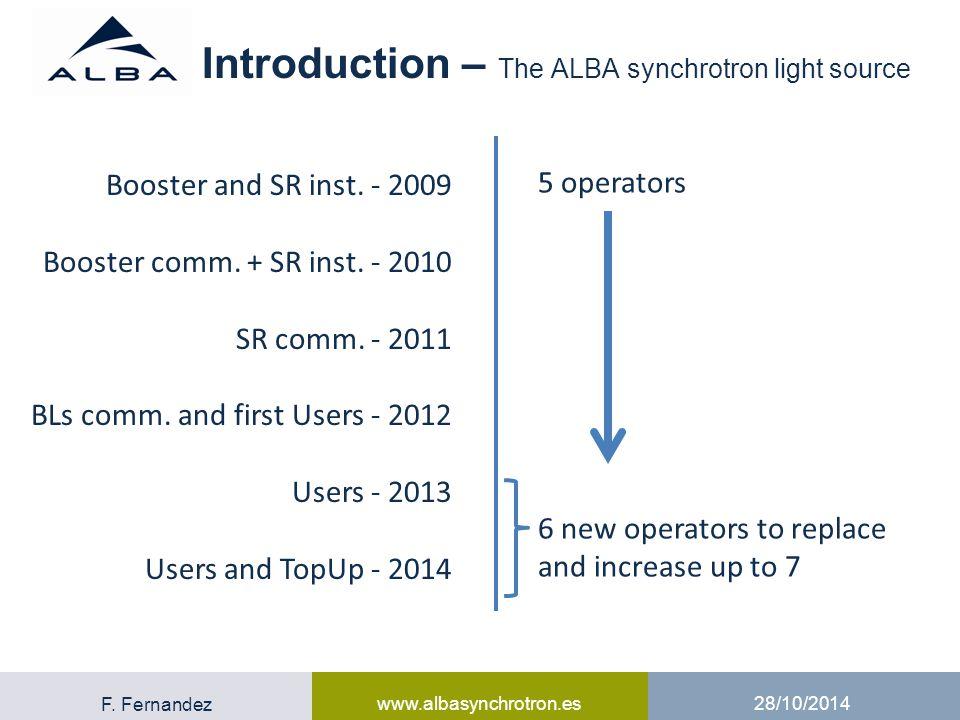 F. Fernandez www.albasynchrotron.es 28/10/2014 Questions?