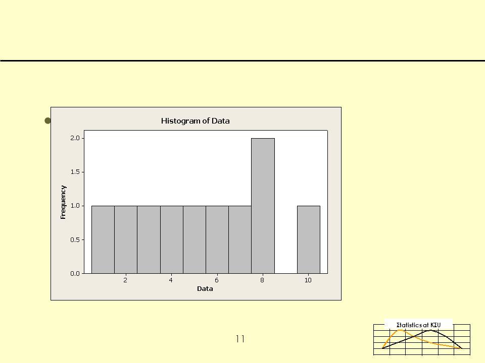 Σtatistics αt KΣU 11 A histogram is useful: