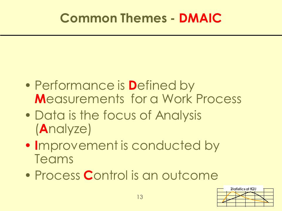 Σtatistics αt KΣU 13 Common Themes - DMAIC Performance is D efined by M easurements for a Work Process Data is the focus of Analysis ( A nalyze) I mprovement is conducted by Teams Process C ontrol is an outcome